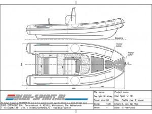 linessport90